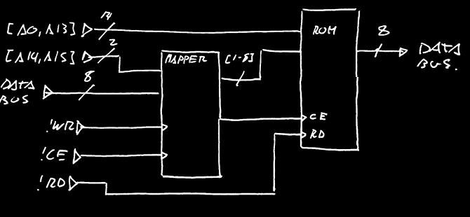SEGA Master System flash card | Heavydeck