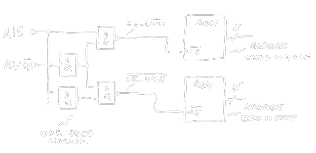 Micro85 memory layout